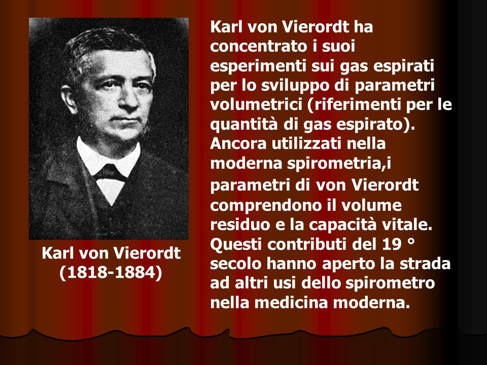 Karl von Vierordt ha concentrato i suoi esperimenti sui gas espirati per lo sviluppo di parametri volumetrici (riferimenti per le quantità di gas espirato). Ancora utilizzati nella moderna spirometria,i parametri di von Vierordt comprendono il volume residuo e la capacità vitale. Questi contributi del 19 ° secolo hanno aperto la strada ad altri usi dello spirometro nella medicina moderna.