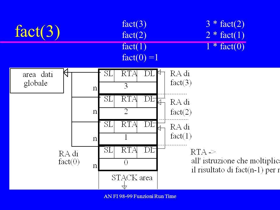 AN FI 98-99 Funzioni Run Time