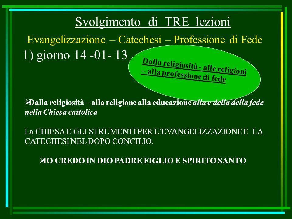 Svolgimento di TRE lezioni Evangelizzazione – Catechesi – Professione di Fede