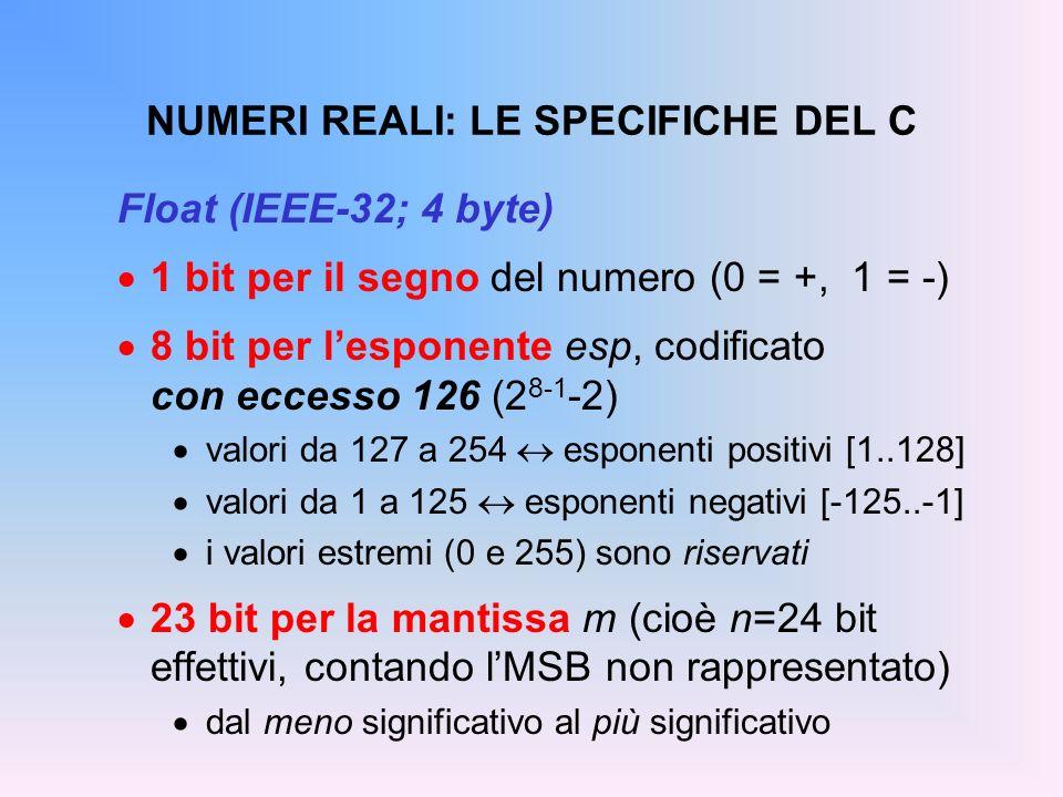 NUMERI REALI: LE SPECIFICHE DEL C