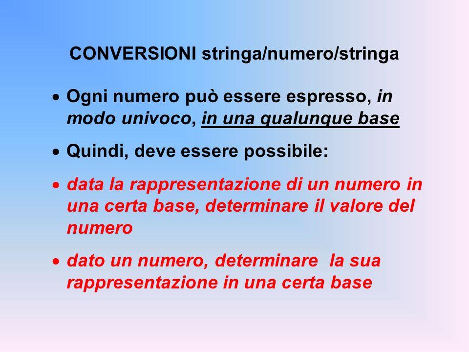 CONVERSIONI stringa/numero/stringa