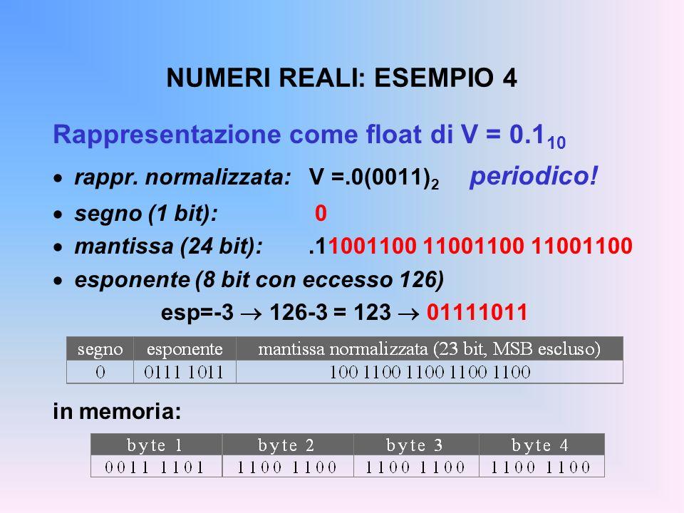 Rappresentazione come float di V = 0.110