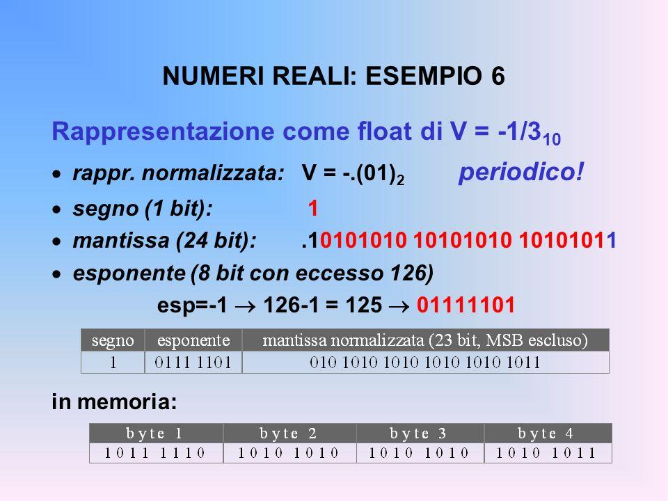 Rappresentazione come float di V = -1/310