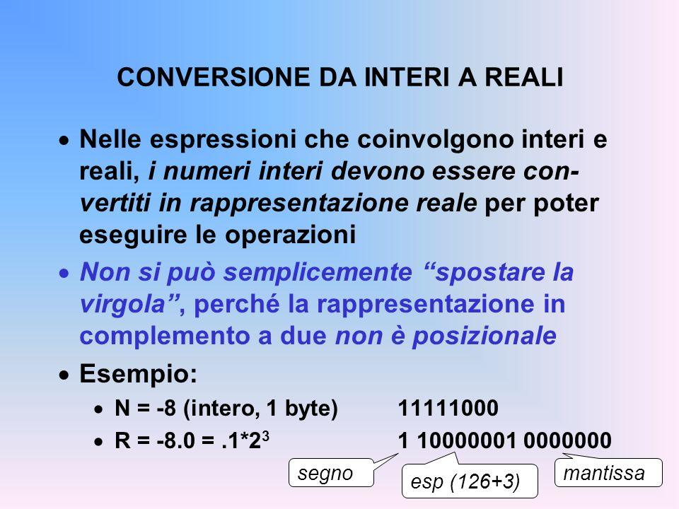CONVERSIONE DA INTERI A REALI