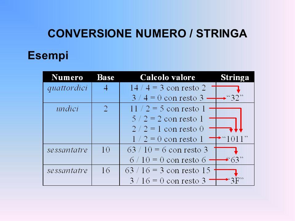 CONVERSIONE NUMERO / STRINGA