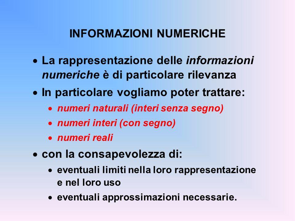 INFORMAZIONI NUMERICHE