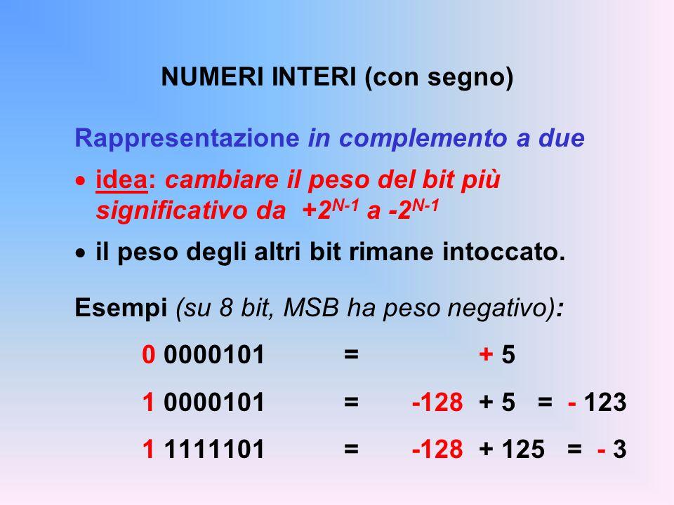 NUMERI INTERI (con segno)