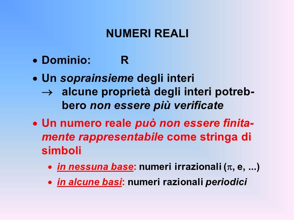 NUMERI REALI Dominio: R