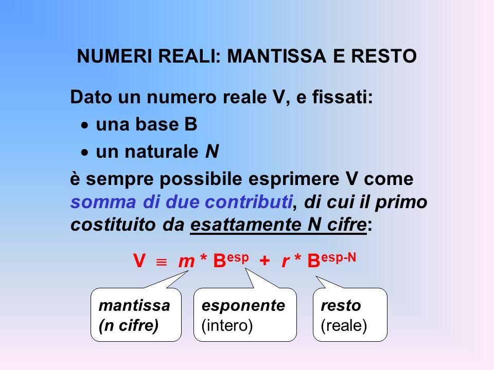 NUMERI REALI: MANTISSA E RESTO