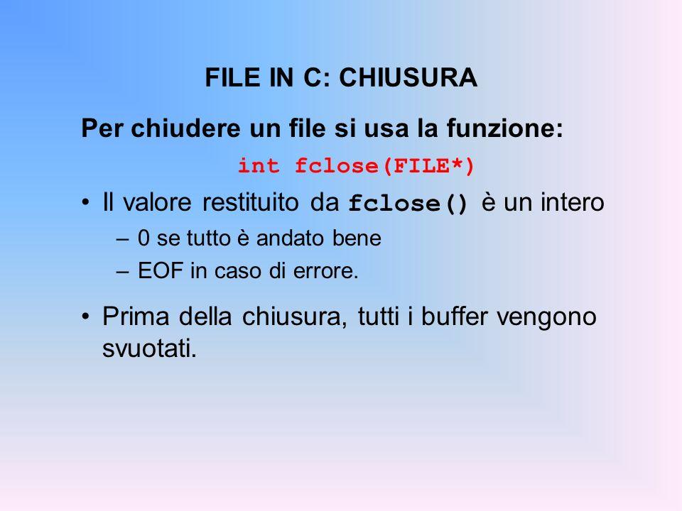 Per chiudere un file si usa la funzione: