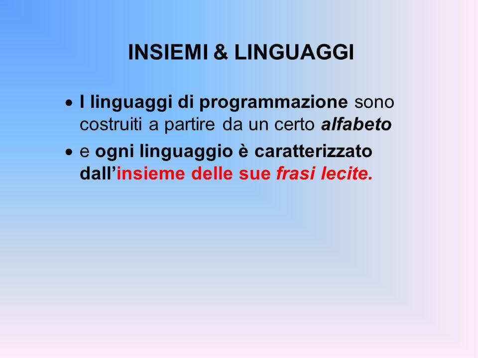INSIEMI & LINGUAGGI I linguaggi di programmazione sono costruiti a partire da un certo alfabeto.