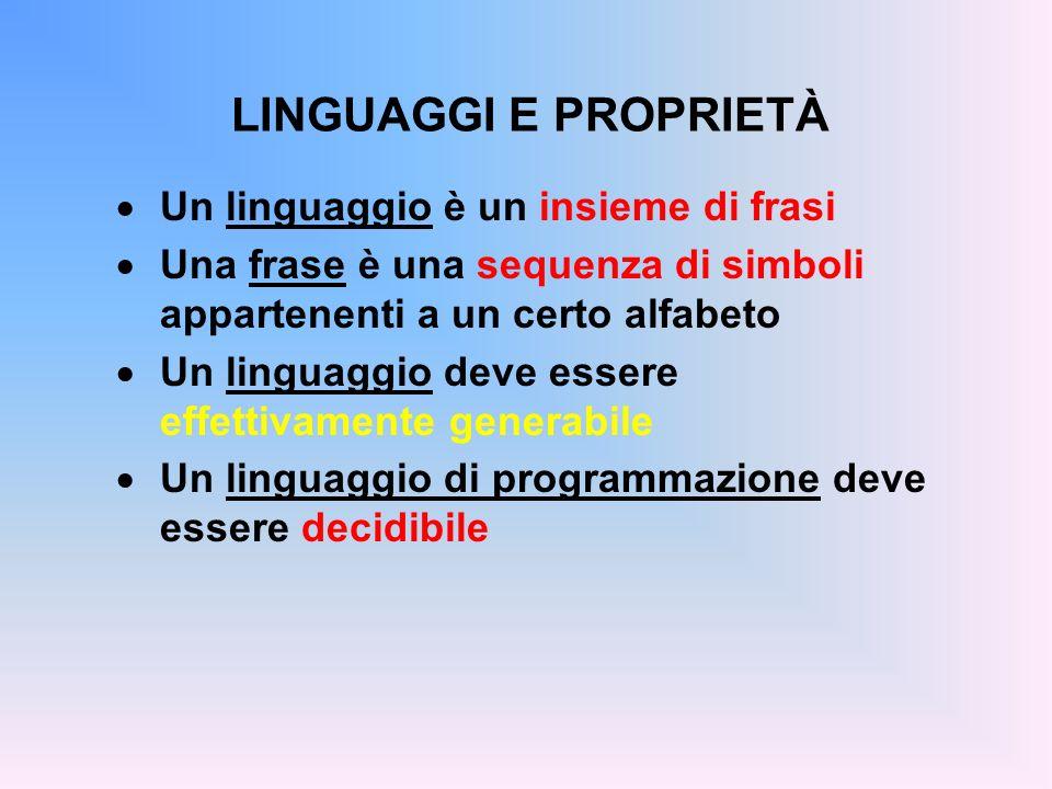 LINGUAGGI E PROPRIETÀ Un linguaggio è un insieme di frasi