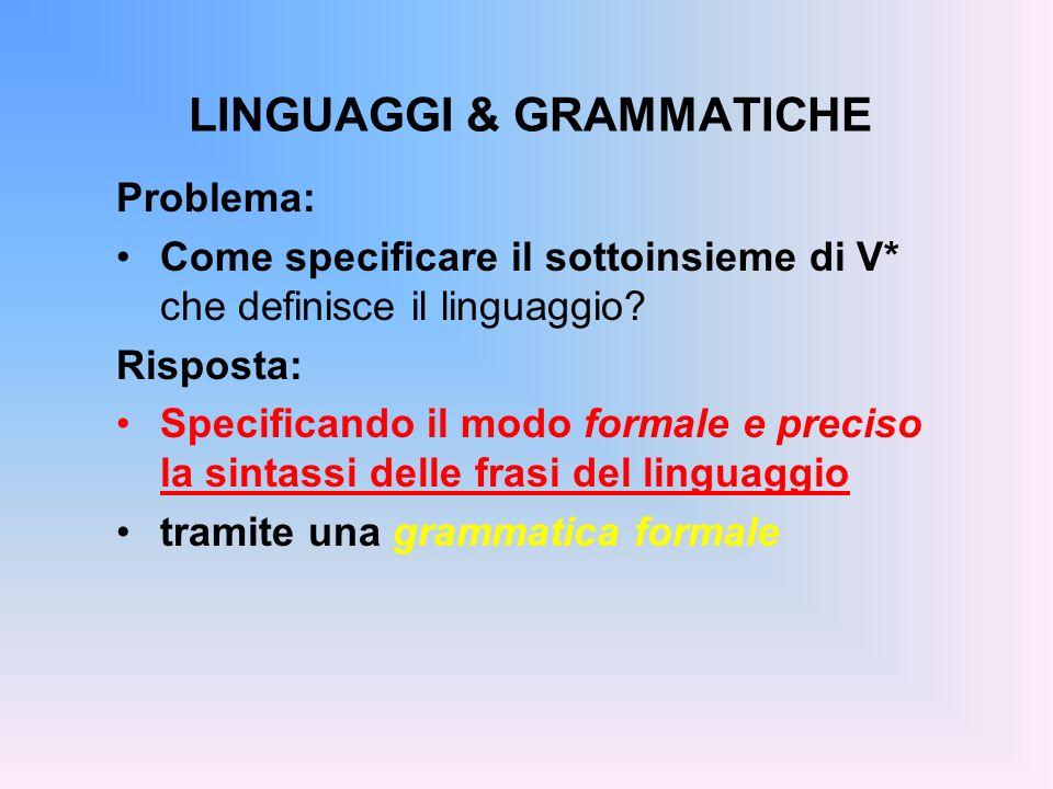 LINGUAGGI & GRAMMATICHE