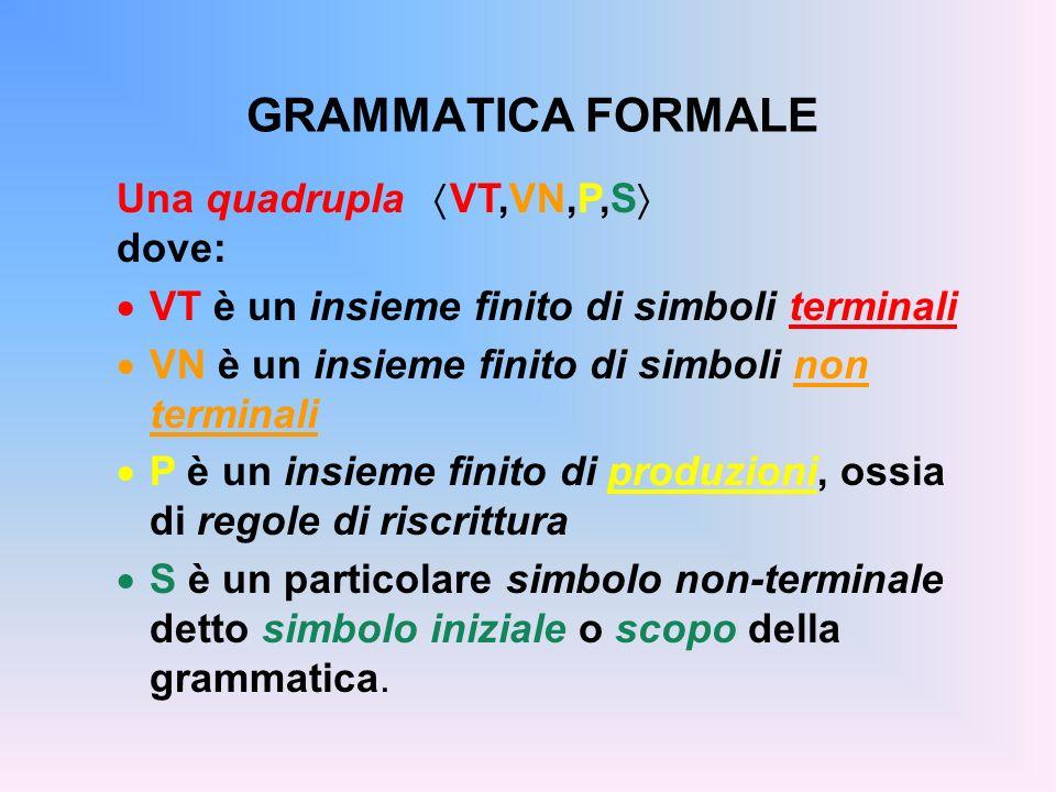 GRAMMATICA FORMALE Una quadrupla VT,VN,P,S dove: