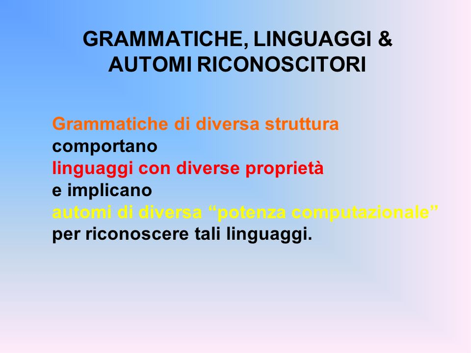 GRAMMATICHE, LINGUAGGI & AUTOMI RICONOSCITORI