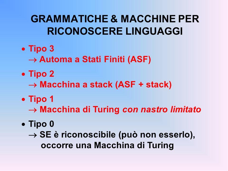 GRAMMATICHE & MACCHINE PER RICONOSCERE LINGUAGGI