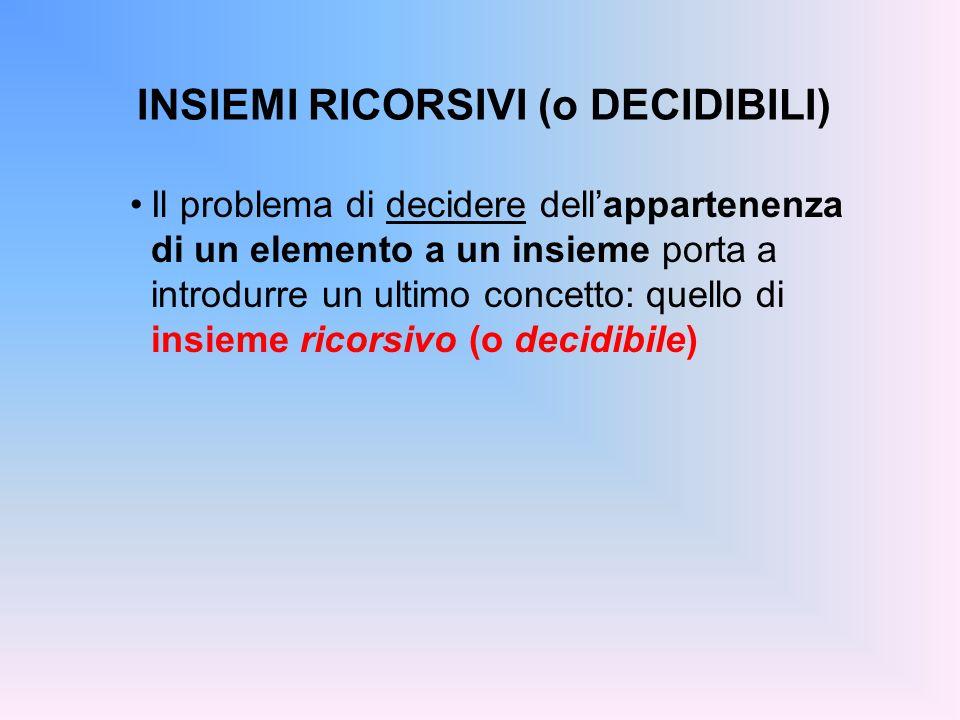 INSIEMI RICORSIVI (o DECIDIBILI)