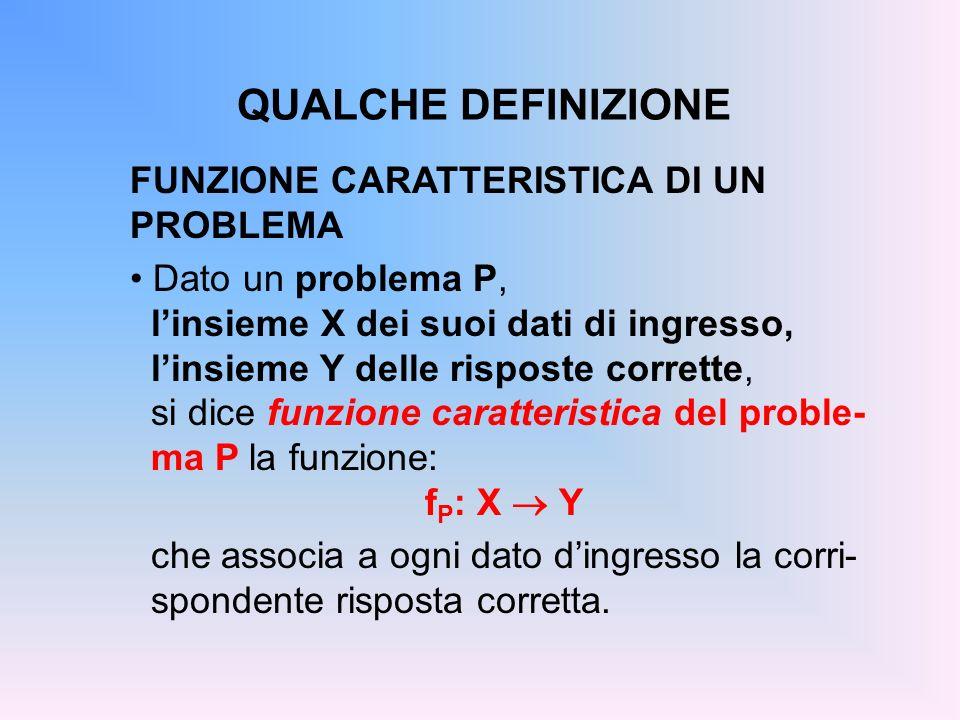 QUALCHE DEFINIZIONE FUNZIONE CARATTERISTICA DI UN PROBLEMA