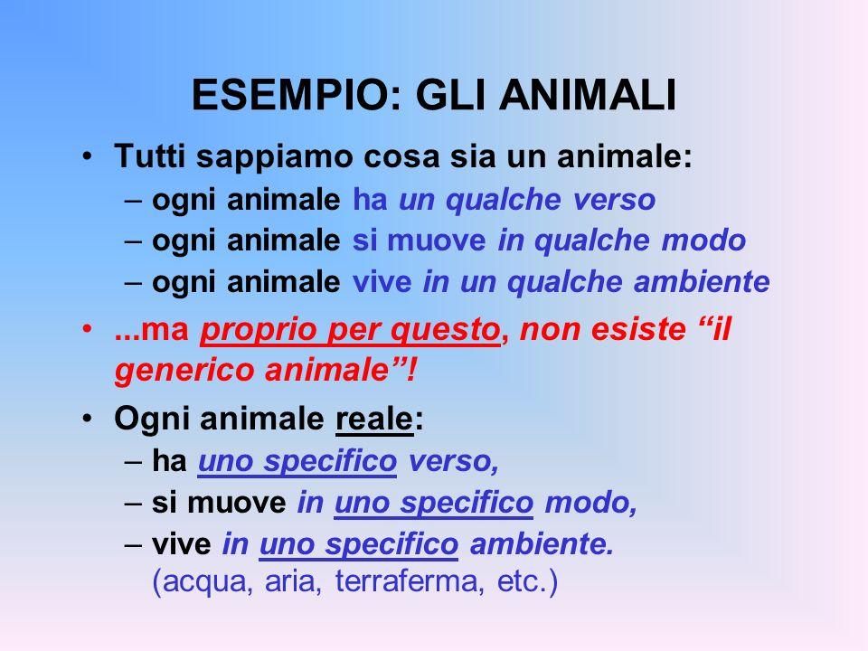 ESEMPIO: GLI ANIMALI Tutti sappiamo cosa sia un animale: