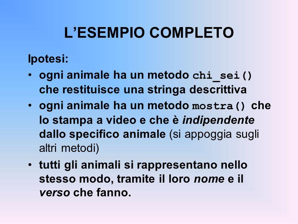 L'ESEMPIO COMPLETO Ipotesi: