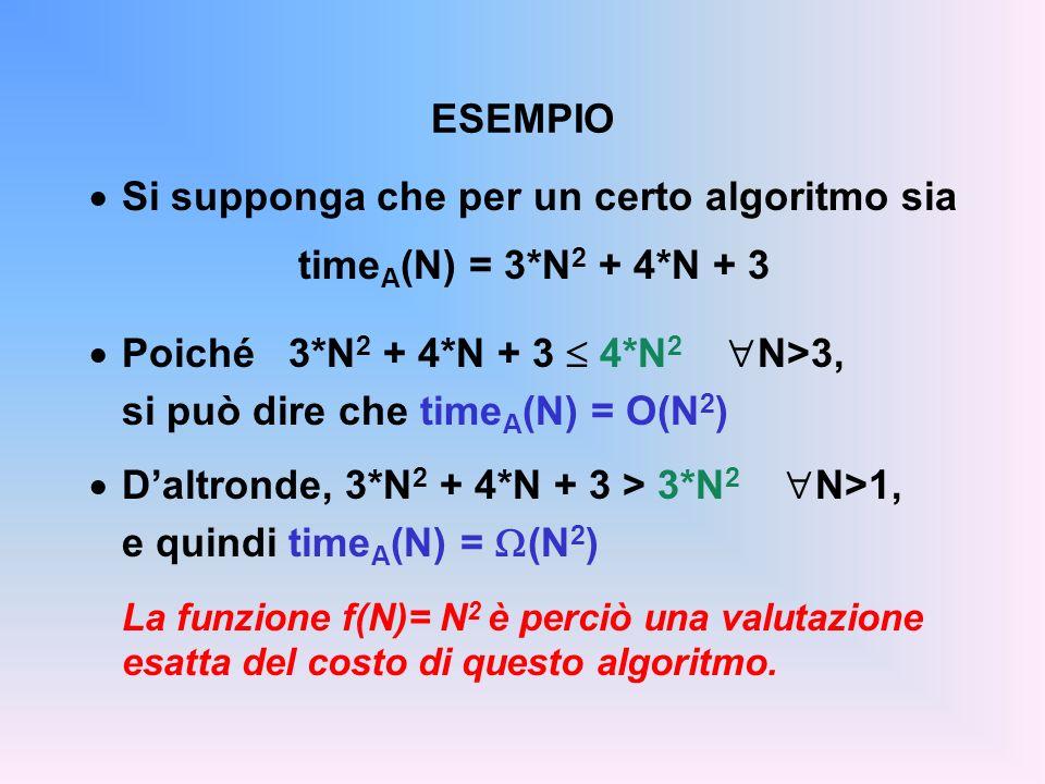 Si supponga che per un certo algoritmo sia timeA(N) = 3*N2 + 4*N + 3