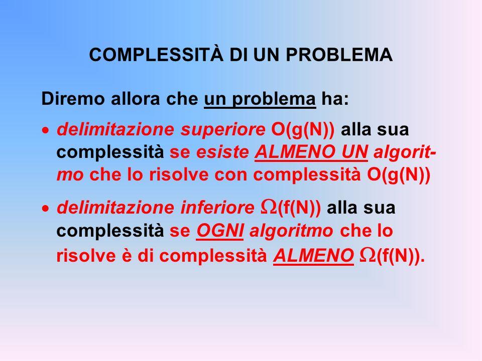 COMPLESSITÀ DI UN PROBLEMA
