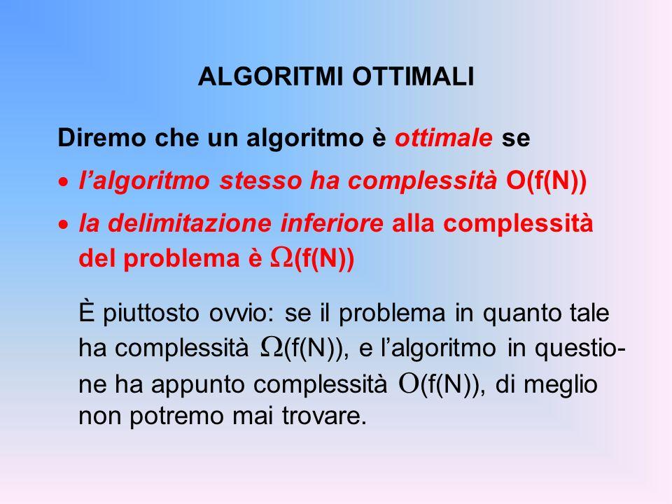 ALGORITMI OTTIMALI Diremo che un algoritmo è ottimale se. l'algoritmo stesso ha complessità O(f(N))