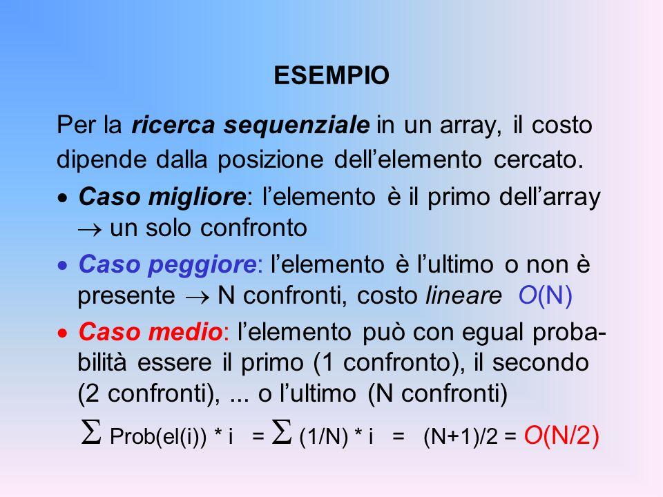 S Prob(el(i)) * i = S (1/N) * i = (N+1)/2 = O(N/2)