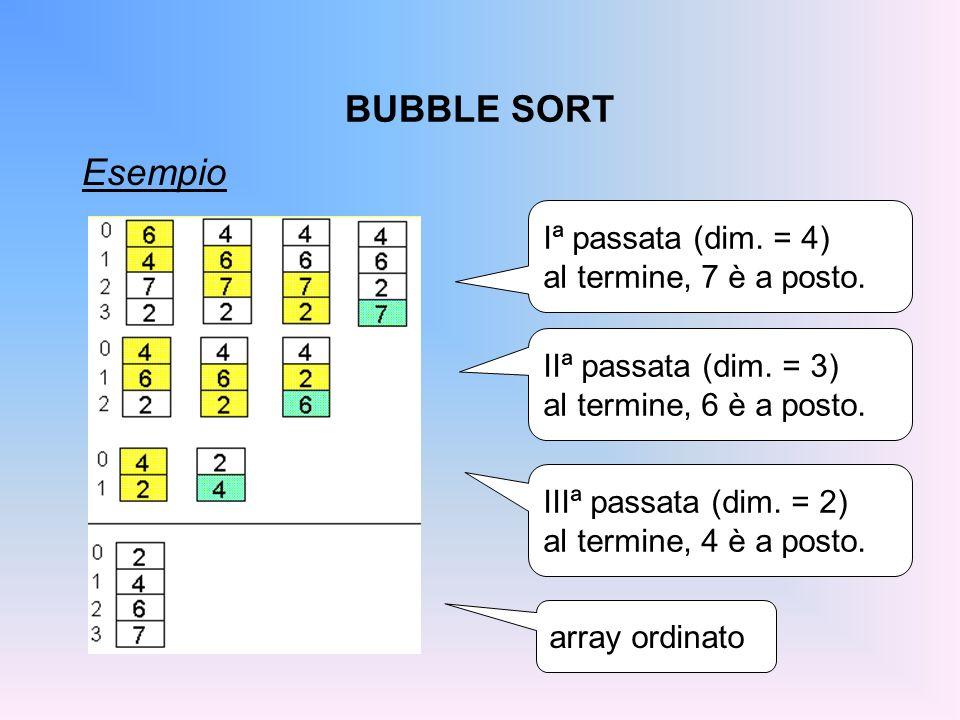BUBBLE SORT Esempio Iª passata (dim. = 4) al termine, 7 è a posto.