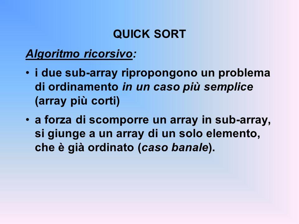 QUICK SORT Algoritmo ricorsivo: i due sub-array ripropongono un problema di ordinamento in un caso più semplice (array più corti)