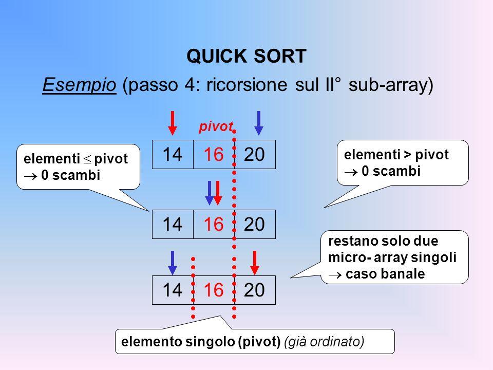 Esempio (passo 4: ricorsione sul II° sub-array)