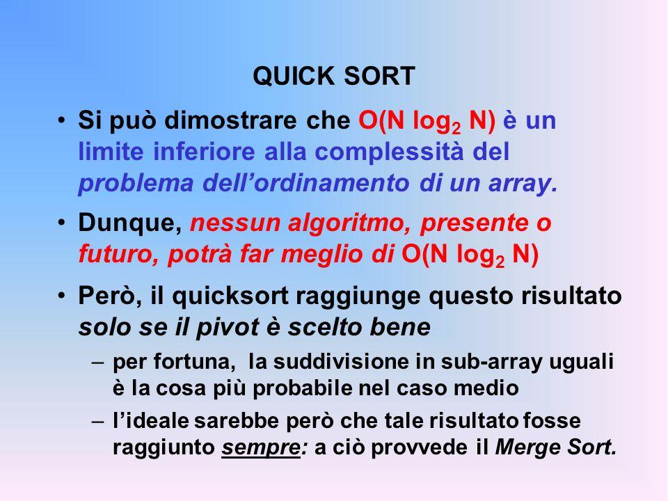 QUICK SORT Si può dimostrare che O(N log2 N) è un limite inferiore alla complessità del problema dell'ordinamento di un array.