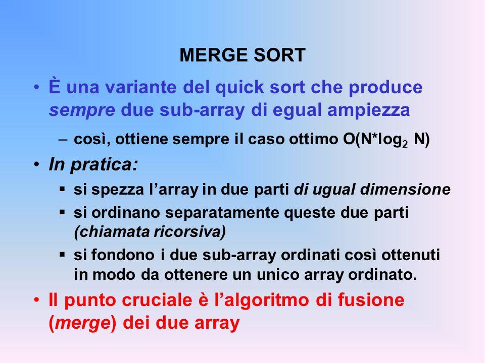 Il punto cruciale è l'algoritmo di fusione (merge) dei due array
