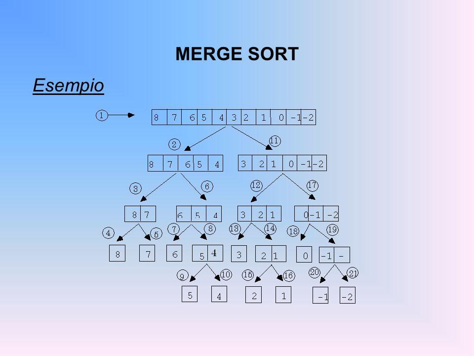 MERGE SORT Esempio