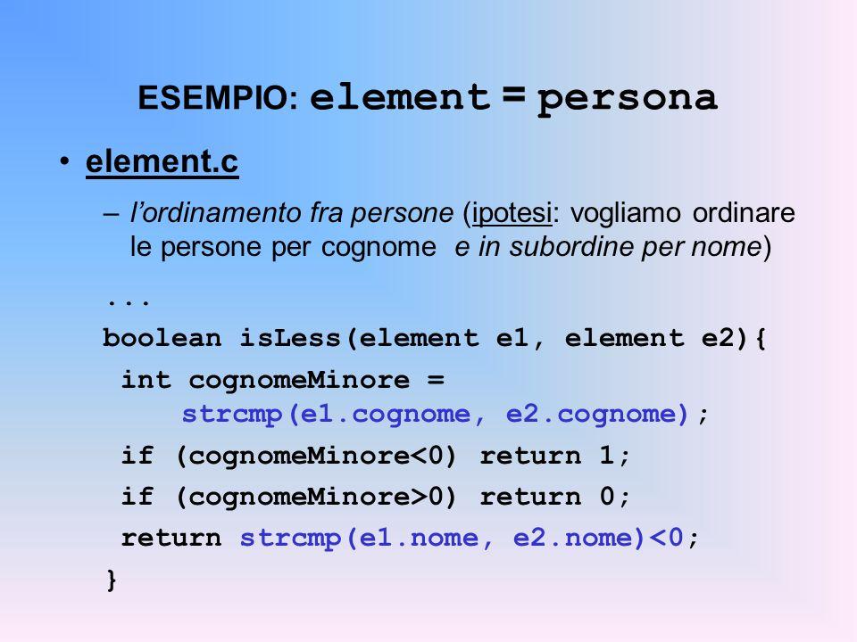 ESEMPIO: element = persona