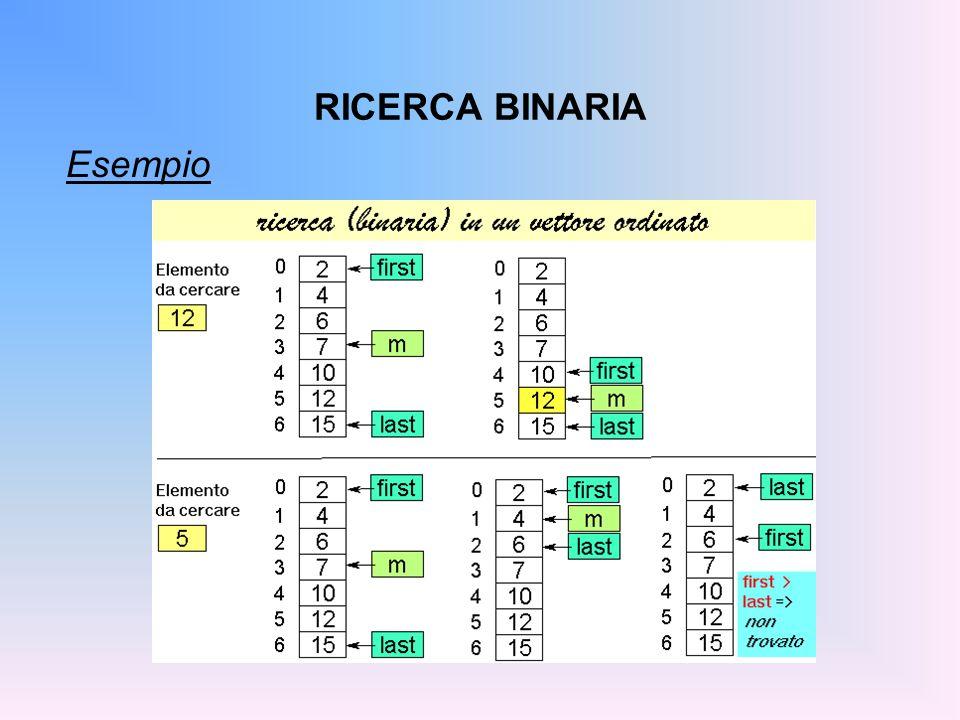 RICERCA BINARIA Esempio