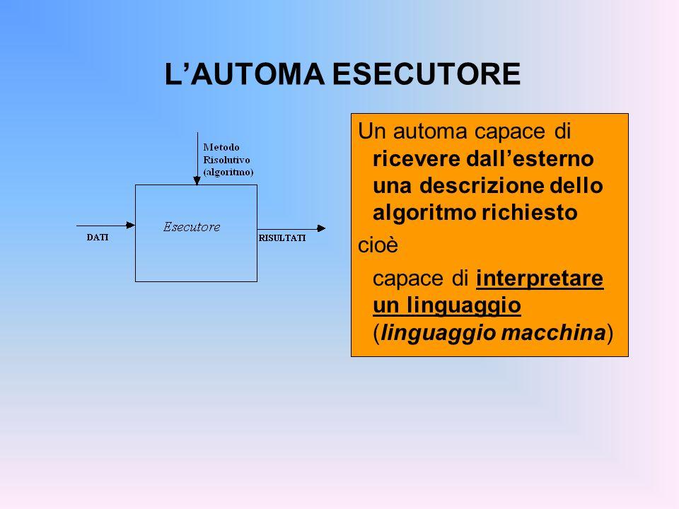 L'AUTOMA ESECUTORE Un automa capace di ricevere dall'esterno una descrizione dello algoritmo richiesto.