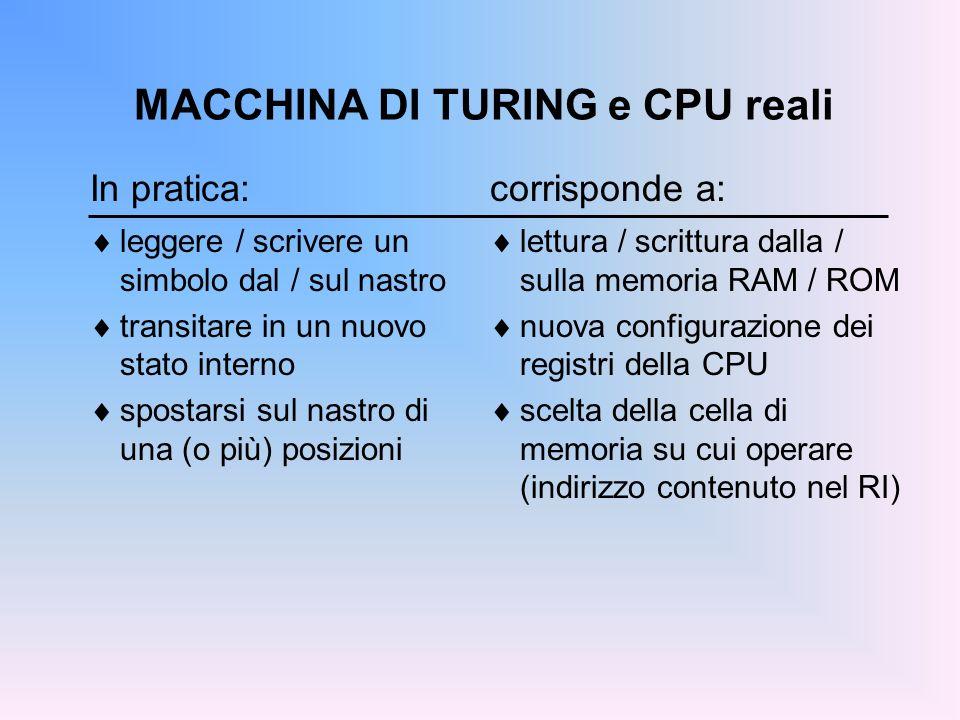 MACCHINA DI TURING e CPU reali
