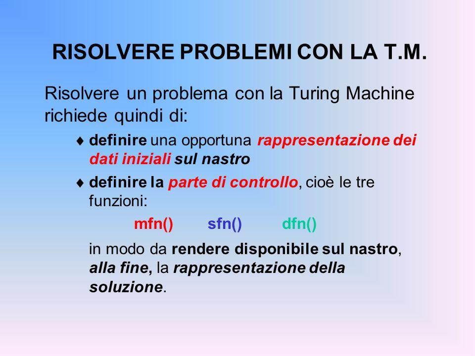 RISOLVERE PROBLEMI CON LA T.M.
