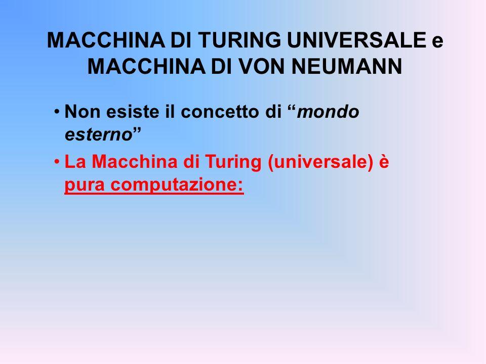 MACCHINA DI TURING UNIVERSALE e MACCHINA DI VON NEUMANN