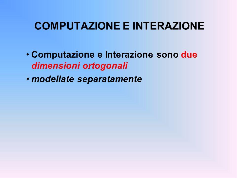 COMPUTAZIONE E INTERAZIONE
