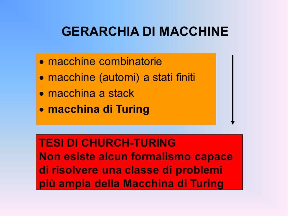 GERARCHIA DI MACCHINE macchine combinatorie