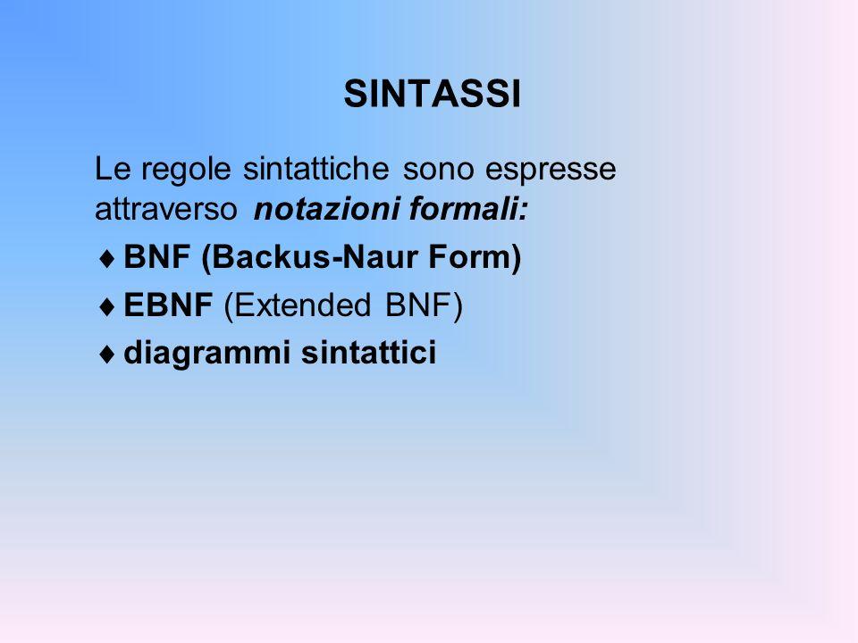 SINTASSI Le regole sintattiche sono espresse attraverso notazioni formali: BNF (Backus-Naur Form) EBNF (Extended BNF)