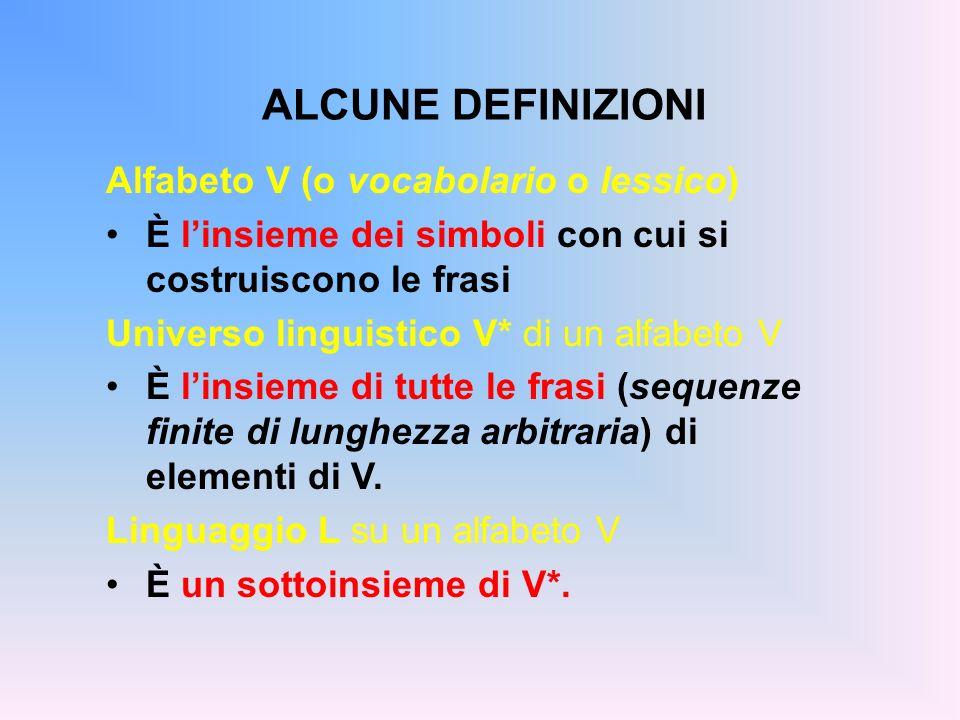 ALCUNE DEFINIZIONI Alfabeto V (o vocabolario o lessico)