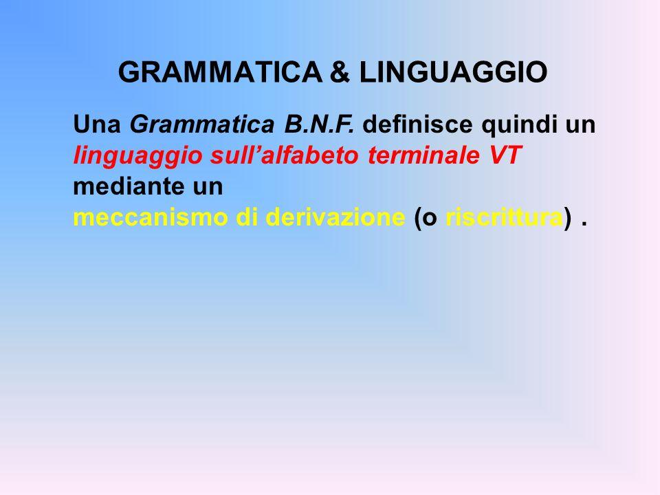 GRAMMATICA & LINGUAGGIO