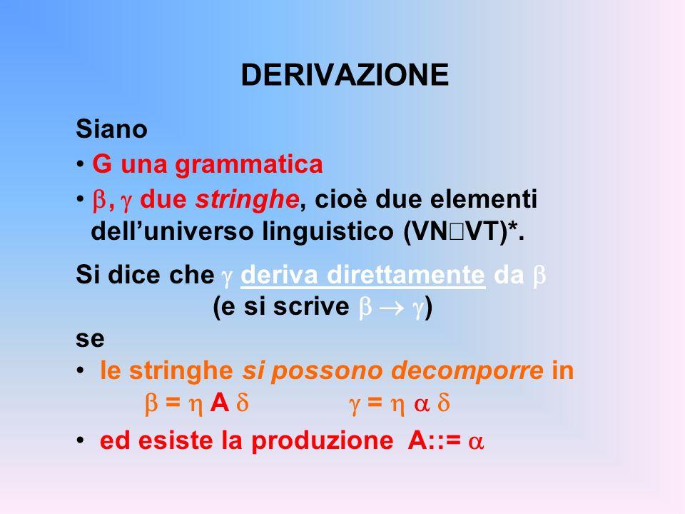 DERIVAZIONE Siano G una grammatica