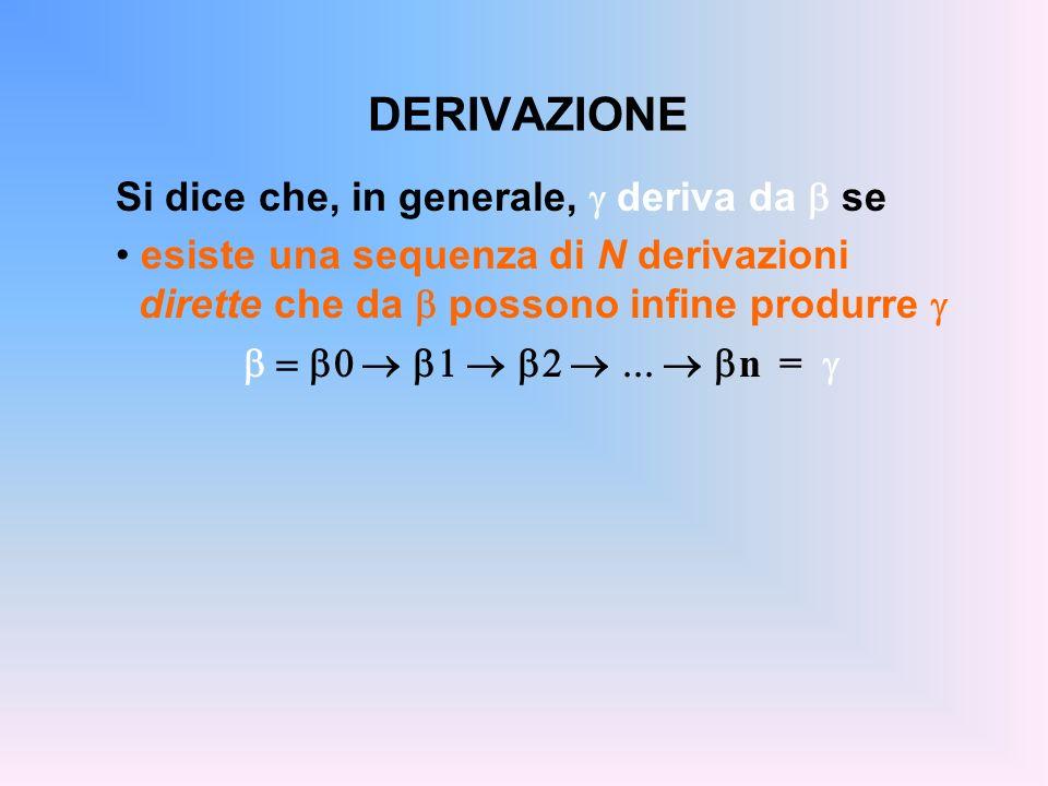 DERIVAZIONE Si dice che, in generale, g deriva da b se