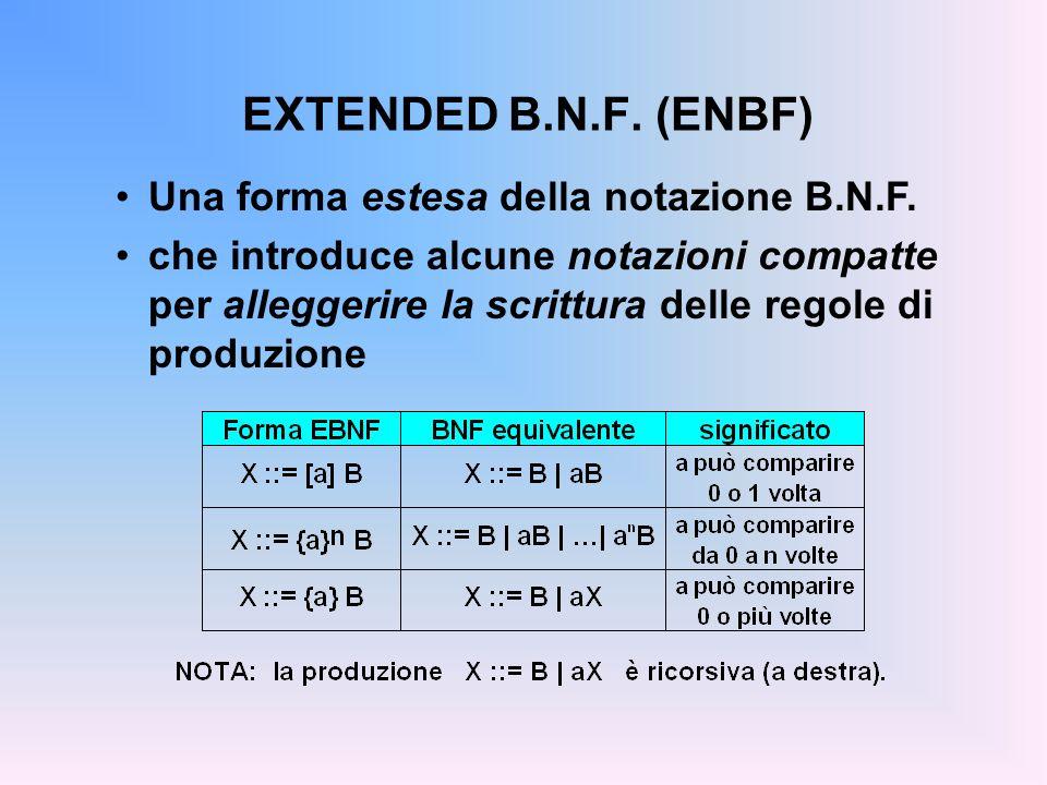 EXTENDED B.N.F. (ENBF) Una forma estesa della notazione B.N.F.
