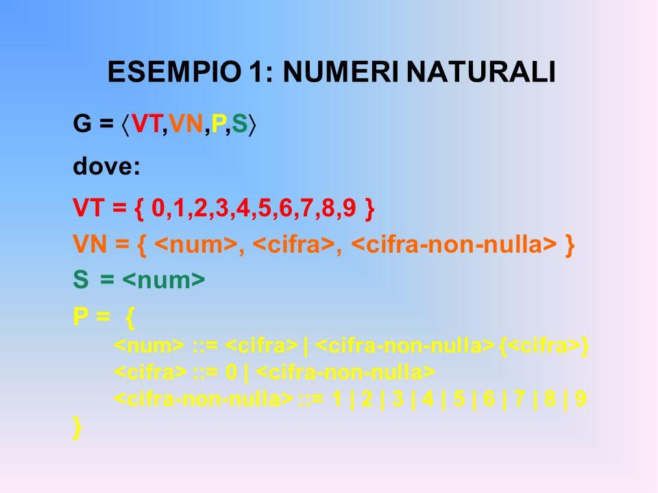 ESEMPIO 1: NUMERI NATURALI