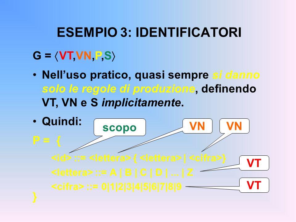ESEMPIO 3: IDENTIFICATORI